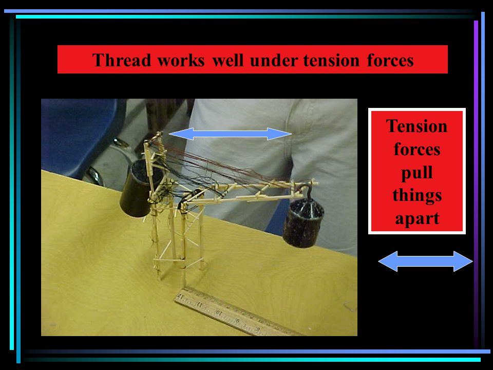 Thread works well under tension forces Tension forces pull things apart