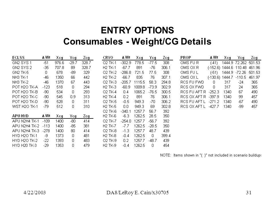4/22/2003DA8/LeRoy E. Cain/x3070531 ENTRY OPTIONS Consumables - Weight/CG Details