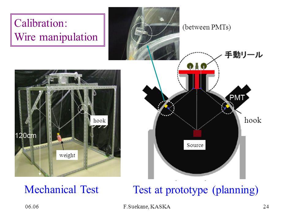 06.06F.Suekane, KASKA23 Beam test of plastic scintillator