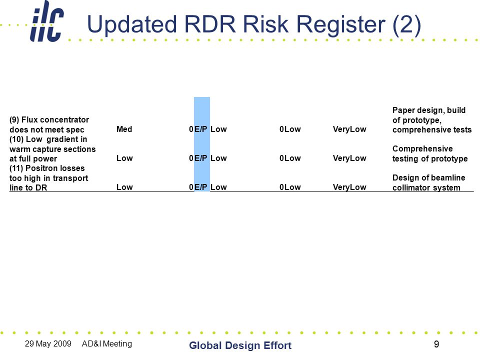 29 May 2009 AD&I Meeting Global Design Effort 9 Updated RDR Risk Register (2) (9) Flux concentrator does not meet specMed0E/PLow0 VeryLow Paper design