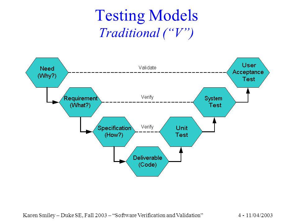 4 - 11/04/2003Karen Smiley – Duke SE, Fall 2003 – Software Verification and Validation Testing Models Traditional ( V )