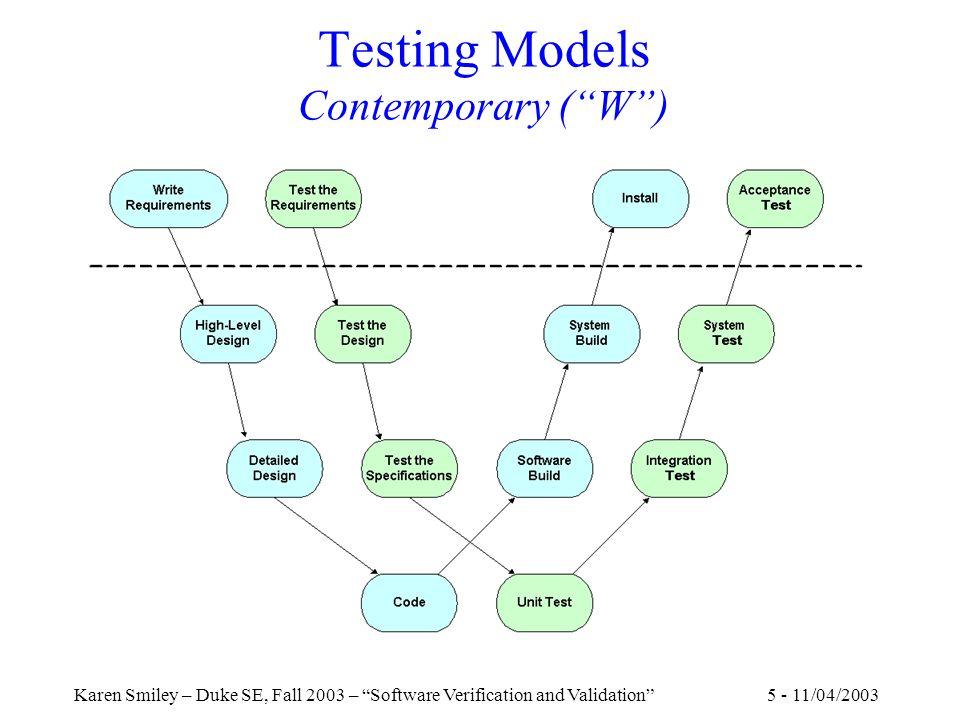 5 - 11/04/2003Karen Smiley – Duke SE, Fall 2003 – Software Verification and Validation Testing Models Contemporary ( W )