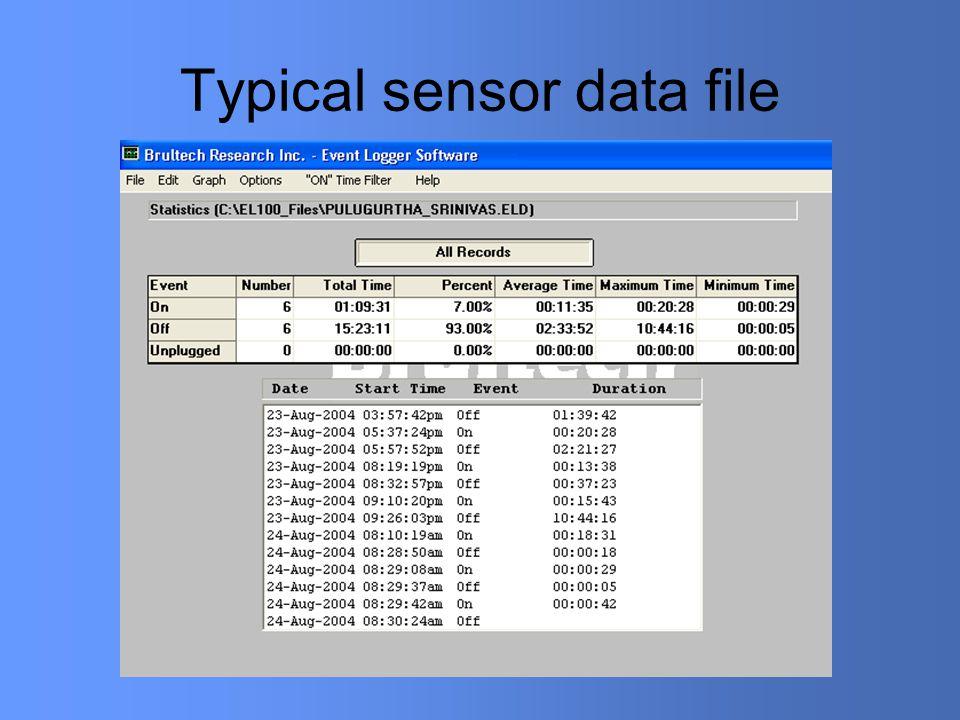 Typical sensor data file