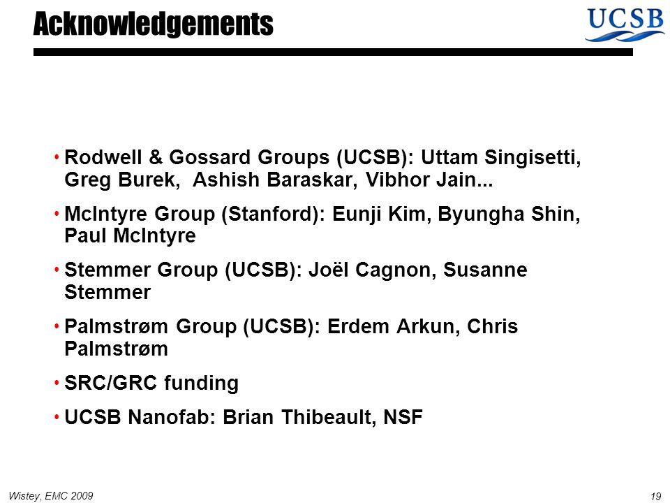 19 Wistey, EMC 2009 Acknowledgements Rodwell & Gossard Groups (UCSB): Uttam Singisetti, Greg Burek, Ashish Baraskar, Vibhor Jain...
