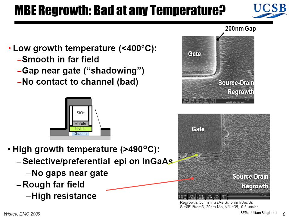7 Wistey, EMC 2009 Gap-free Regrowth by MEE Migration-Enhanced Epitaxy (MEE) conditions: 490-560°C (pyrometer) As flux constant ~ 1x10 -6 Torr: V/III~3, not interrupted.