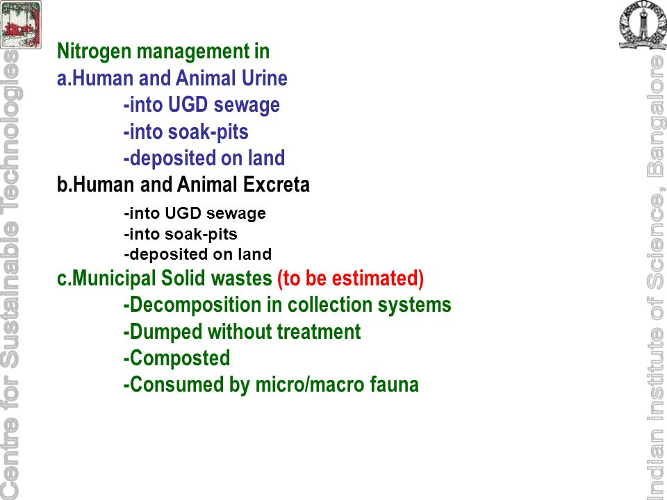 Nitrogen management in a.Human and Animal Urine -into UGD sewage -into soak-pits -deposited on land b.Human and Animal Excreta -into UGD sewage -into soak-pits -deposited on land c.Municipal Solid wastes (to be estimated) -Decomposition in collection systems -Dumped without treatment -Composted -Consumed by micro/macro fauna