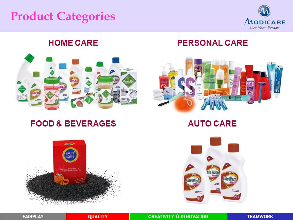 FAIRPLAYQUALITYCREATIVITY & INNOVATIONTEAMWORK Product Categories PERSONAL CARE AUTO CARE HOME CARE FOOD & BEVERAGES