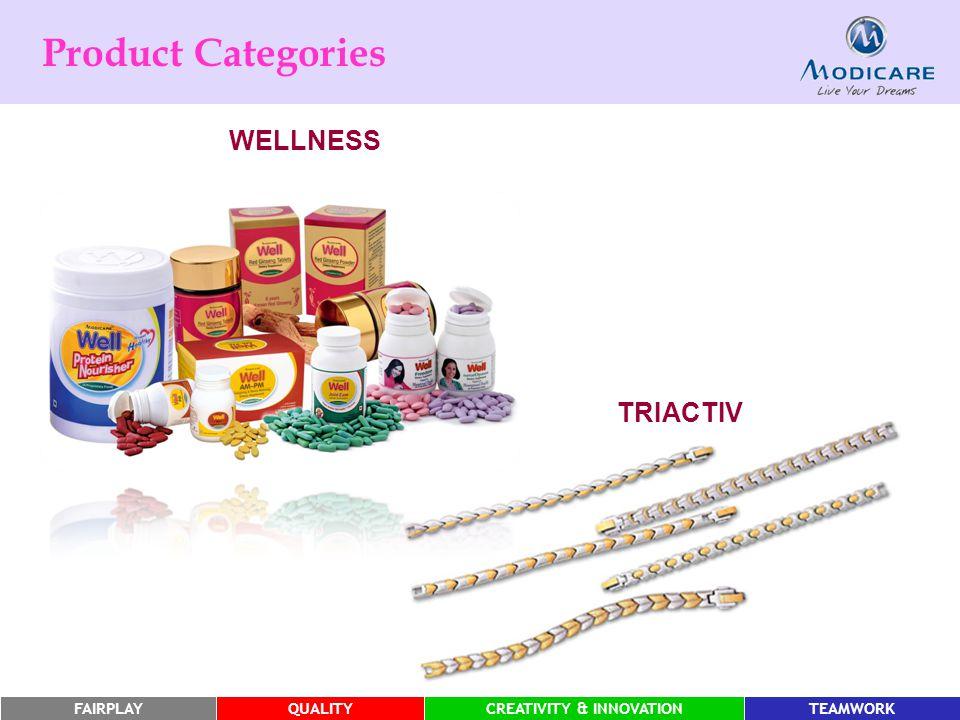 FAIRPLAYQUALITYCREATIVITY & INNOVATIONTEAMWORK Product Categories TRIACTIV WELLNESS