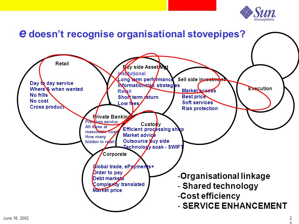 2020 June 18, 2002 e doesn't recognise organisational stovepipes.