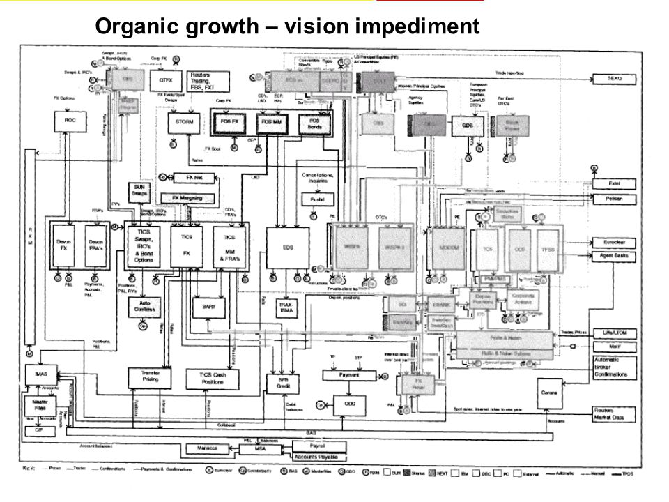 2727 June 18, 2002 Organic growth – vision impediment