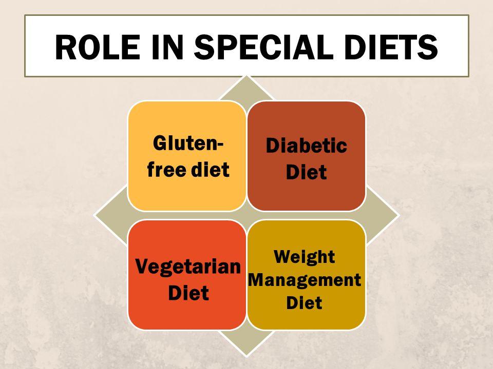 ROLE IN SPECIAL DIETS Gluten- free diet Diabetic Diet Vegetarian Diet Weight Management Diet