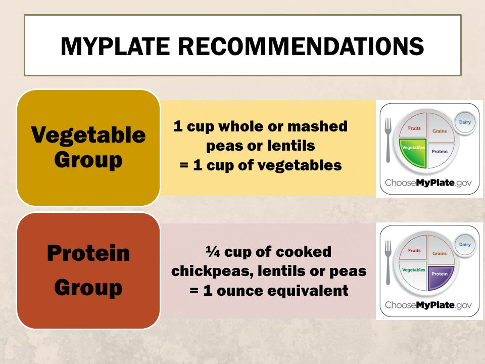 MYPLATE RECOMMENDATIONS Vegetable Group Protein Group ¼ cup of cooked chickpeas, lentils or peas = 1 ounce equivalent 1 cup whole or mashed peas or lentils = 1 cup of vegetables