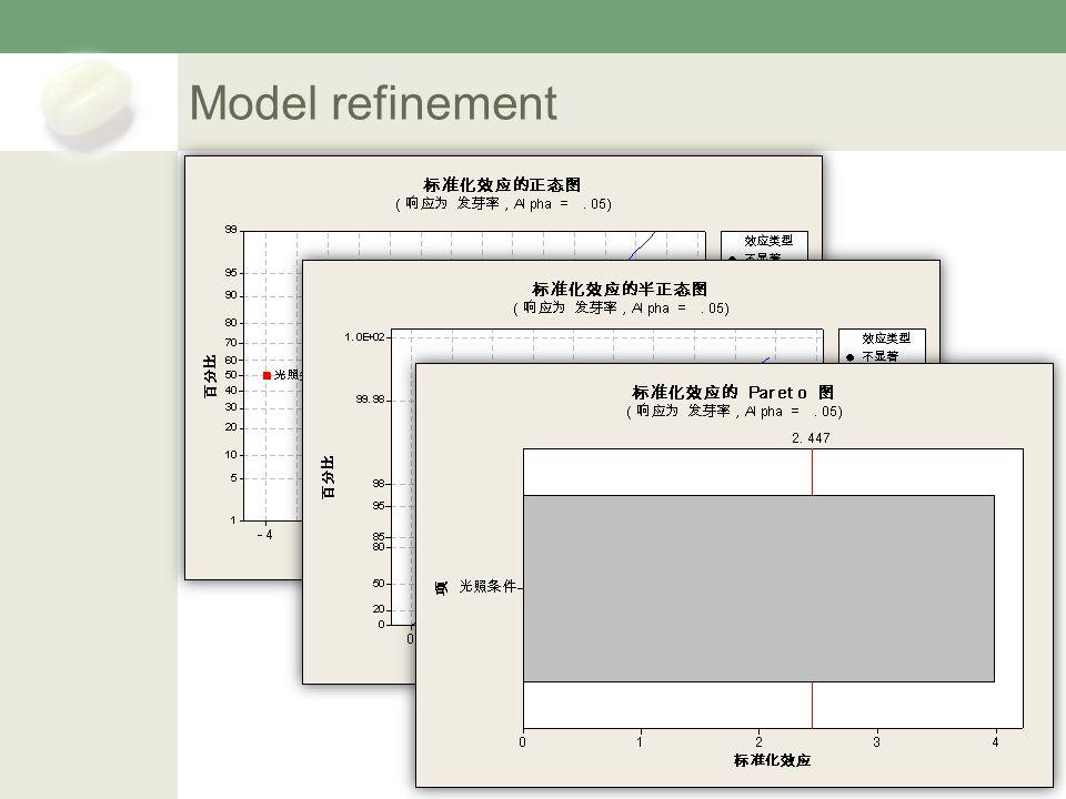 Model refinement