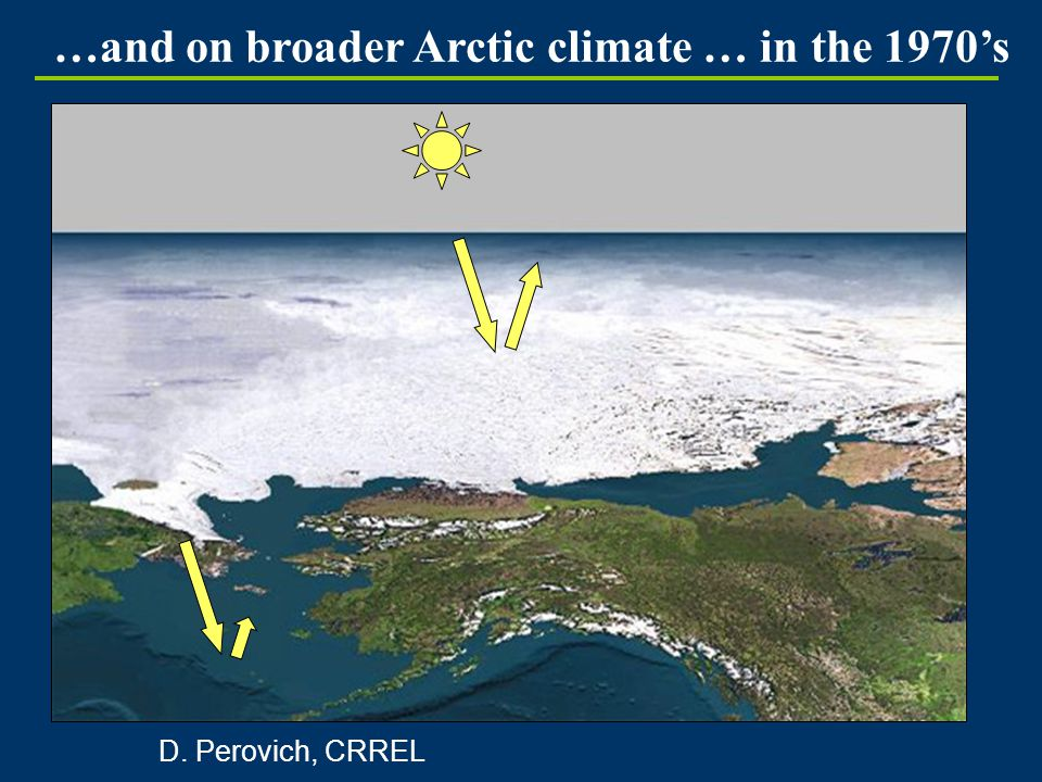 …and on broader Arctic climate … in the 1970's D. Perovich, CRREL