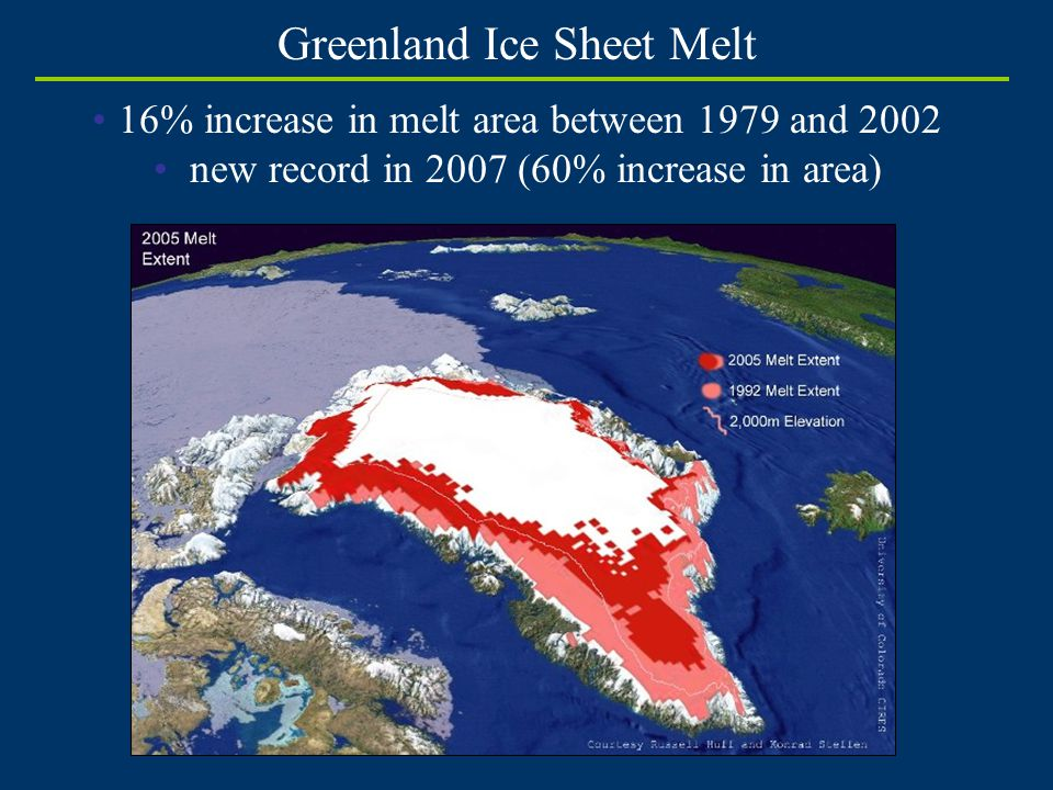 Greenland Ice Sheet Melt 16% increase in melt area between 1979 and 2002 new record in 2007 (60% increase in area)