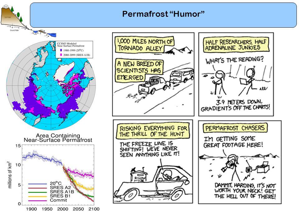 Permafrost Humor