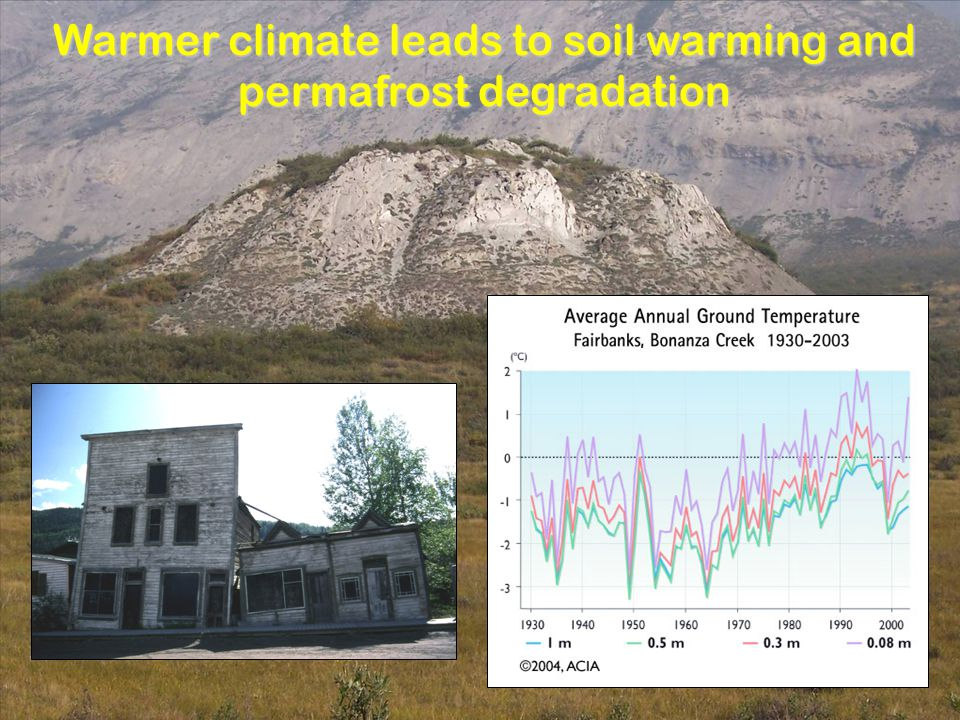 Permafrost Features Warmer climate leads to soil warming and permafrost degradation