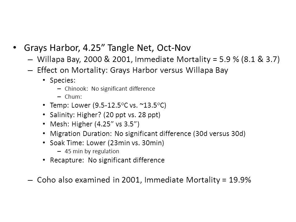 Grays Harbor, 4.25 Tangle Net, Oct-Nov – Willapa Bay, 2000 & 2001, Immediate Mortality = 5.9 % (8.1 & 3.7) – Effect on Mortality: Grays Harbor versus Willapa Bay Species: – Chinook: No significant difference – Chum: Temp: Lower (9.5-12.5 o C vs.