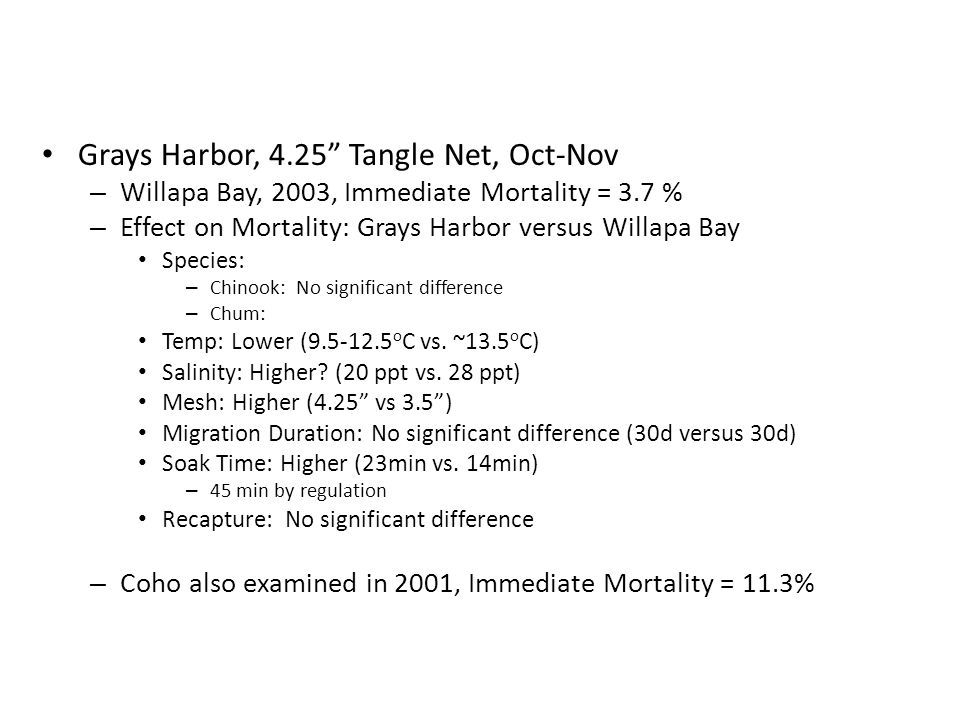 Grays Harbor, 4.25 Tangle Net, Oct-Nov – Willapa Bay, 2003, Immediate Mortality = 3.7 % – Effect on Mortality: Grays Harbor versus Willapa Bay Species: – Chinook: No significant difference – Chum: Temp: Lower (9.5-12.5 o C vs.