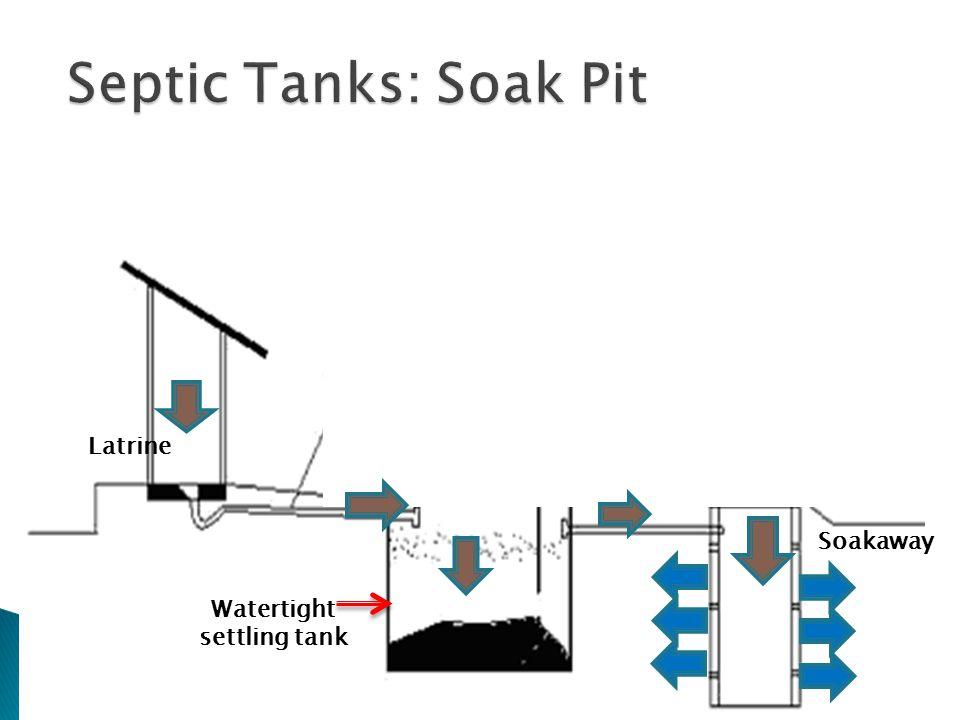 Latrine Watertight settling tank Soakaway