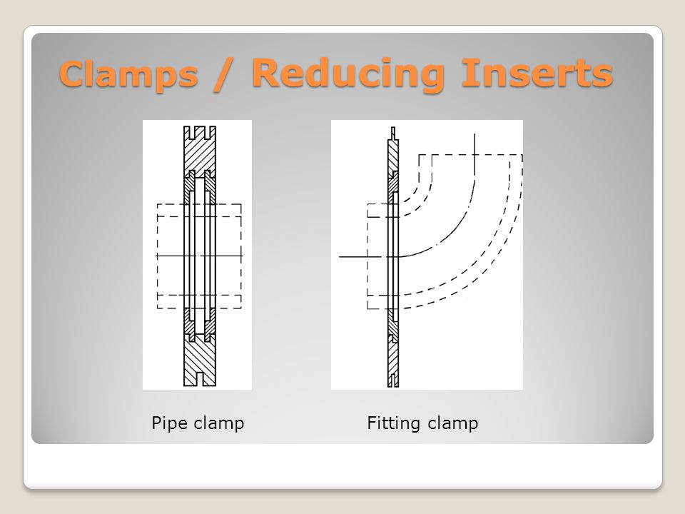 Clamps / Reducing Inserts Pipe clampFitting clamp