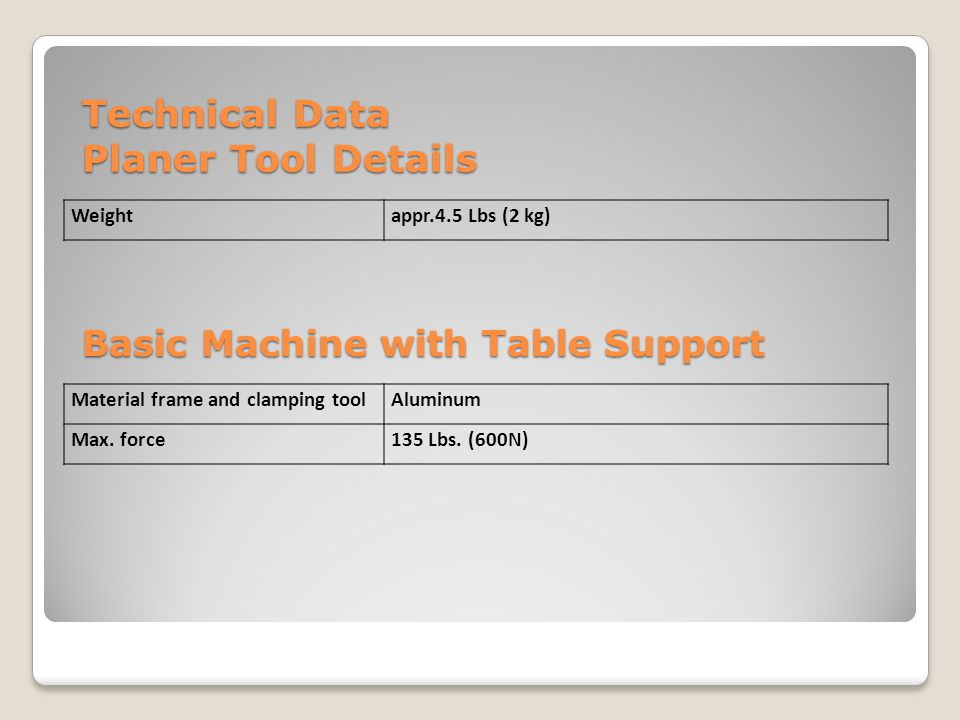 Technical Data Planer Tool Details Weightappr.4.5 Lbs (2 kg) Basic Machine with Table Support Material frame and clamping toolAluminum Max.