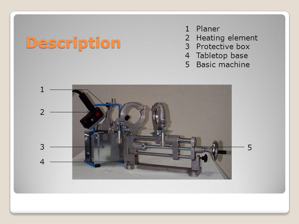 Description 1Planer 2Heating element 3Protective box 4Tabletop base 5Basic machine 1 2 3 4 5