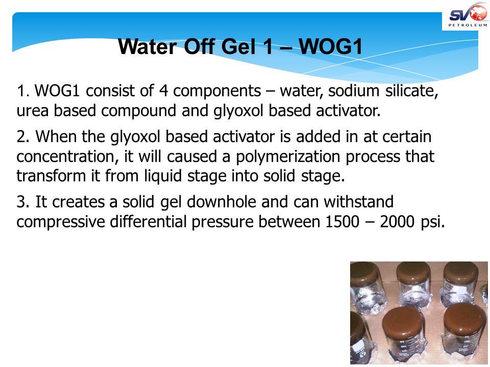 Water Off Gel 1 – WOG1 1.