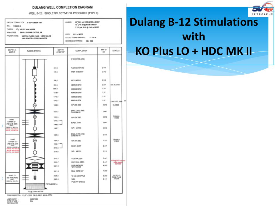Dulang B-12 Stimulations with KO Plus LO + HDC MK II