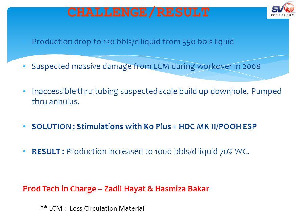 HDC MK II Displacement fluid BULLHEADING SIMULATION thru Annulus Ko Plus LO Spacer fluid Spacer Ahead Spacer Fluid Displacement fluid Ko Plus LO HDC MK II ESP