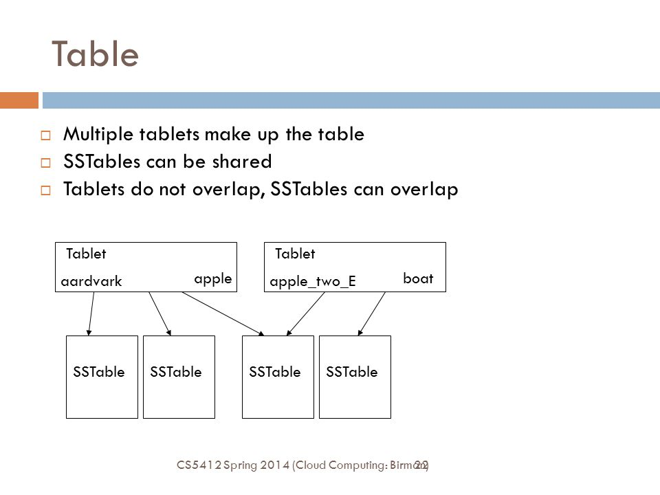 22 Table  Multiple tablets make up the table  SSTables can be shared  Tablets do not overlap, SSTables can overlap SSTable Tablet aardvark apple Tablet apple_two_E boat CS5412 Spring 2014 (Cloud Computing: Birman)