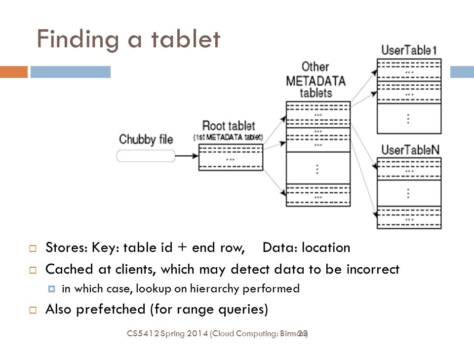 23 Finding a tablet  Stores: Key: table id + end row, Data: location  Cached at clients, which may detect data to be incorrect  in which case, lookup on hierarchy performed  Also prefetched (for range queries) CS5412 Spring 2014 (Cloud Computing: Birman)