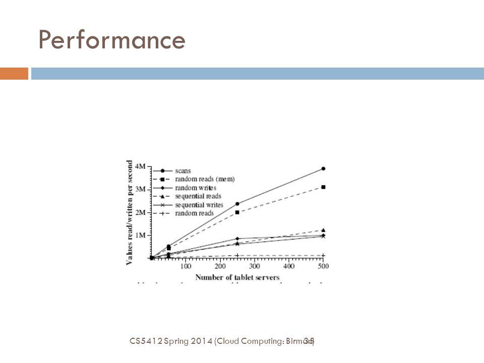 35 Performance CS5412 Spring 2014 (Cloud Computing: Birman)