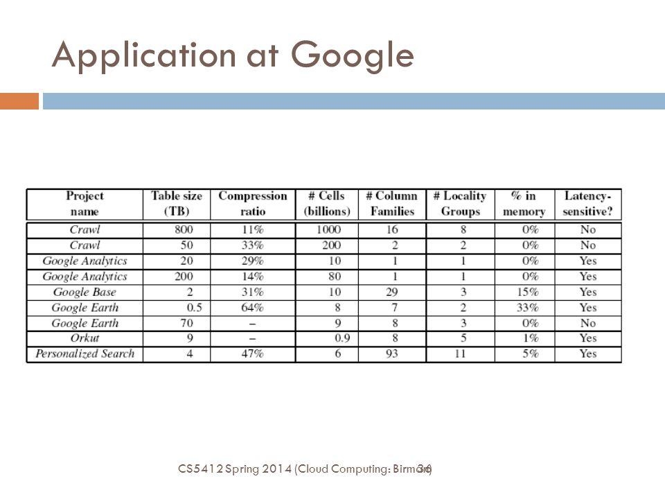 36 Application at Google CS5412 Spring 2014 (Cloud Computing: Birman)