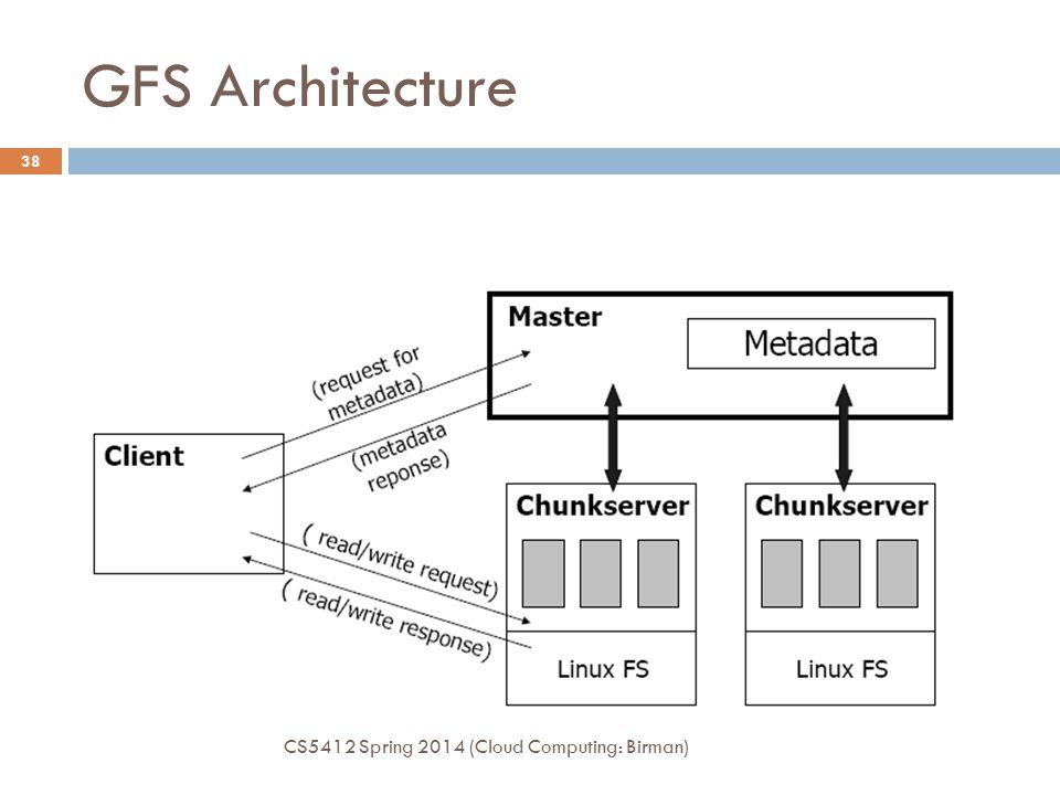 GFS Architecture CS5412 Spring 2014 (Cloud Computing: Birman) 38