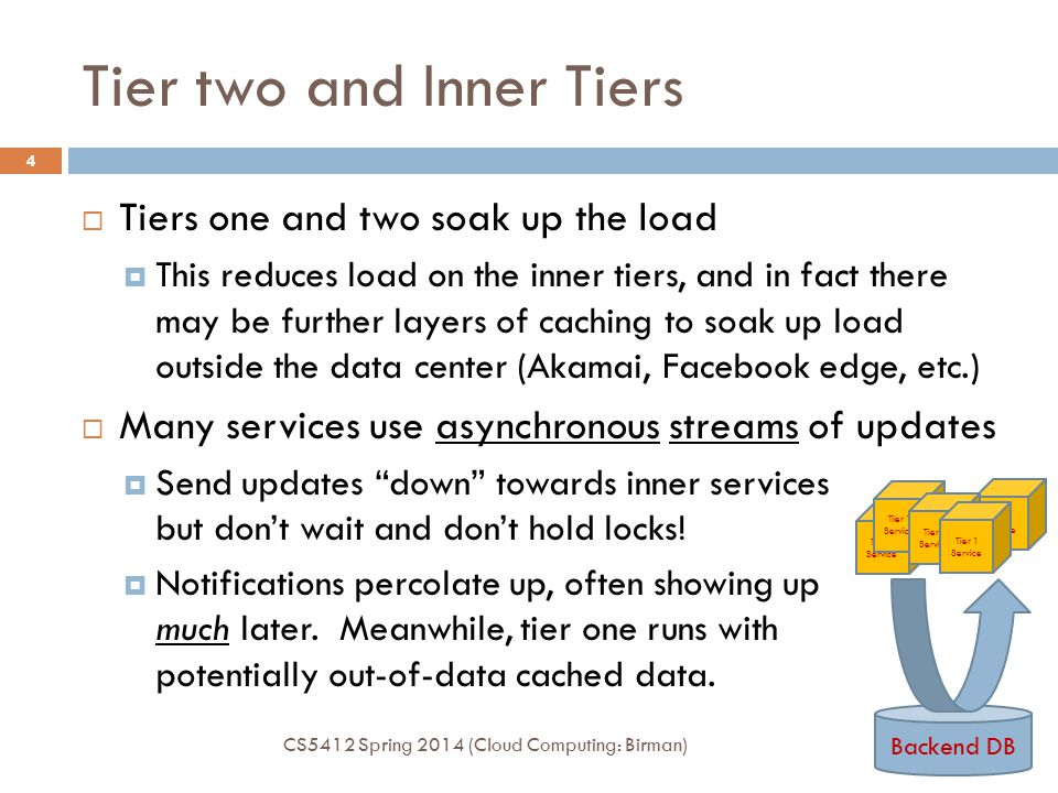 Tier 1 Service Backend DB Tier two and Inner Tiers CS5412 Spring 2014 (Cloud Computing: Birman) 4  Tiers one and two soak up the load  This reduces load on the inner tiers, and in fact there may be further layers of caching to soak up load outside the data center (Akamai, Facebook edge, etc.)  Many services use asynchronous streams of updates  Send updates down towards inner services but don't wait and don't hold locks.