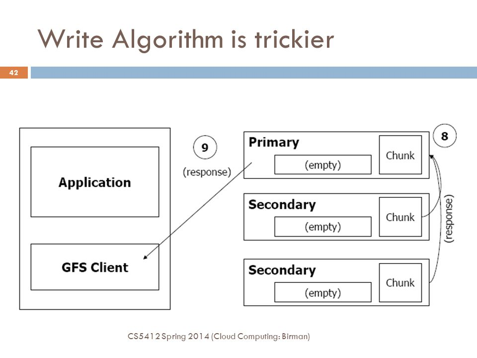 Write Algorithm is trickier CS5412 Spring 2014 (Cloud Computing: Birman) 42
