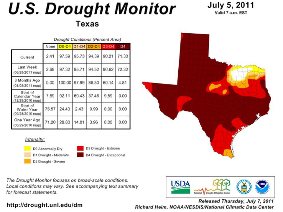 Fertilizer – Soil test – Slow Release – Do not fertilize during drought