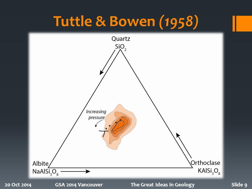 Tuttle & Bowen (1958) 20 Oct 2014GSA 2014 VancouverThe Great Ideas in GeologySlide 9