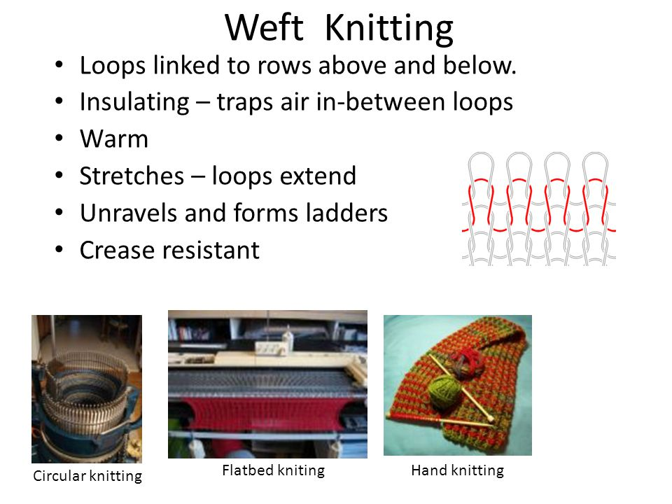 Weft Knitting Loops linked to rows above and below.