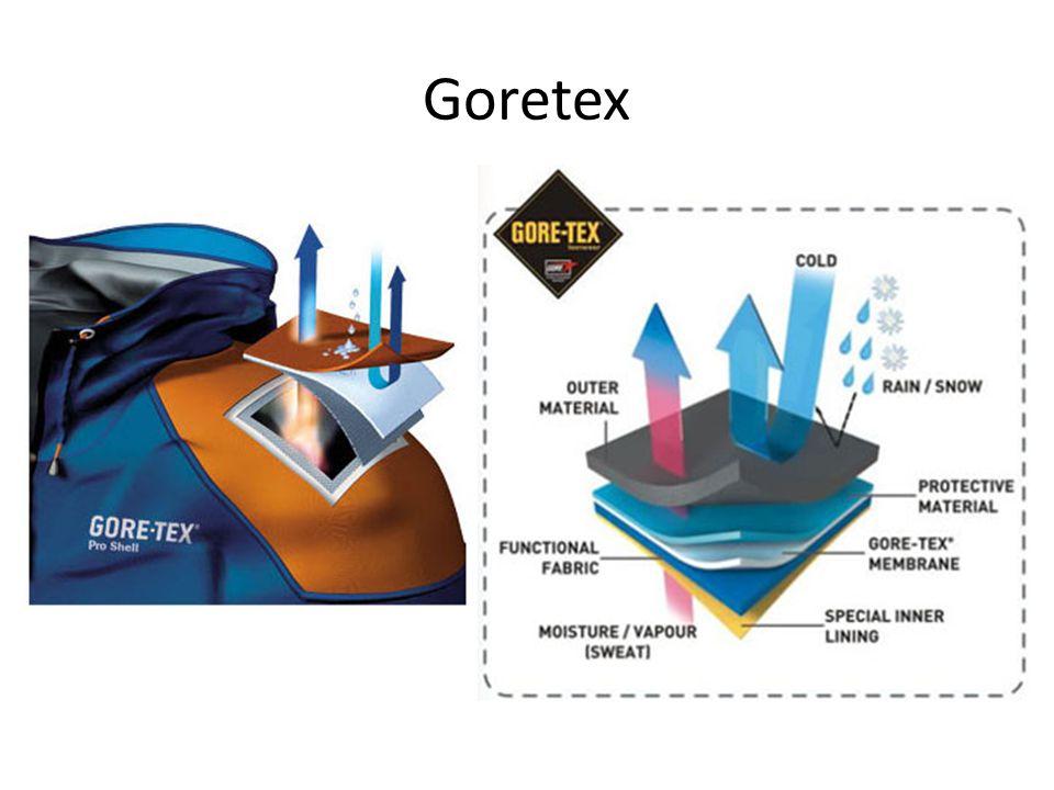 Goretex