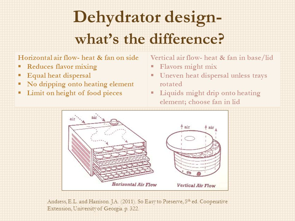 Dehydrator design- what's the difference.