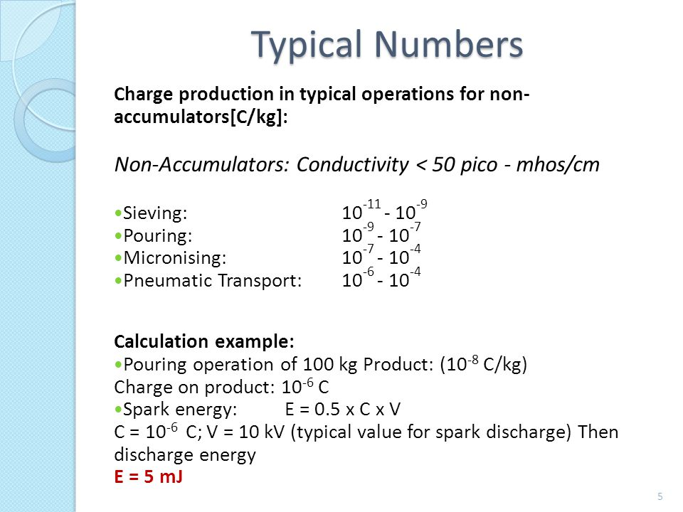 Typical Numbers Charge production in typical operations for non- accumulators[C/kg]: Non-Accumulators: Conductivity < 50 pico - mhos/cm Sieving: 10 -11 - 10 -9 Pouring: 10 -9 - 10 -7 Micronising:10 -7 - 10 -4 Pneumatic Transport:10 -6 - 10 -4 Calculation example: Pouring operation of 100 kg Product: (10 -8 C/kg) Charge on product: 10 -6 C Spark energy: E = 0.5 x C x V C = 10 -6 C; V = 10 kV (typical value for spark discharge) Then discharge energy E = 5 mJ 5