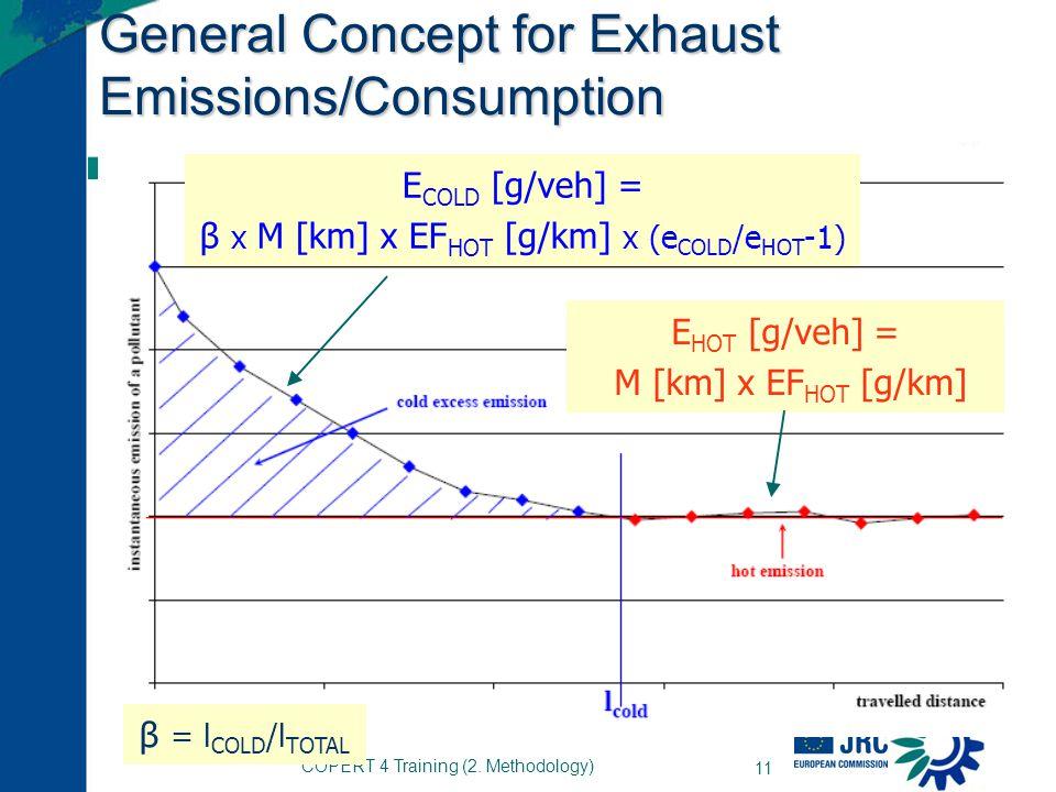 COPERT 4 Training (2. Methodology) 11 General Concept for Exhaust Emissions/Consumption E HOT [g/veh] = M [km] x EF HOT [g/km] E COLD [g/veh] = β x M
