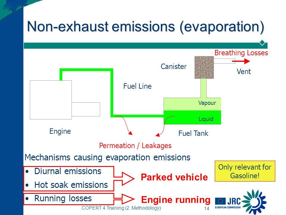 COPERT 4 Training (2. Methodology) 14 Non-exhaust emissions (evaporation) Engine Fuel Tank Fuel Line Canister Liquid Vapour Vent Breathing Losses Perm