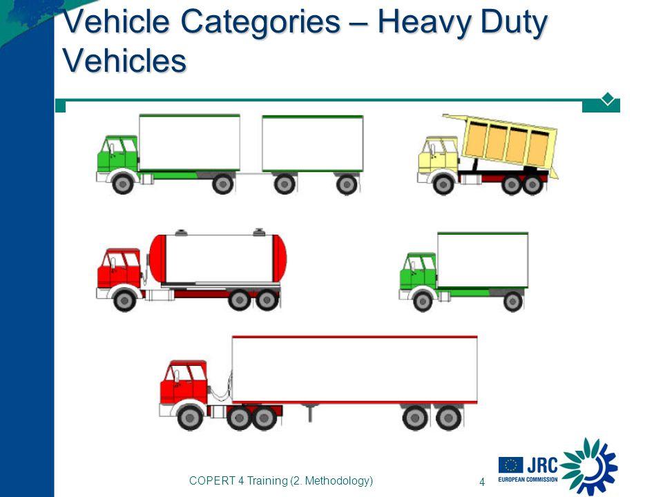 COPERT 4 Training (2. Methodology) 4 Vehicle Categories – Heavy Duty Vehicles