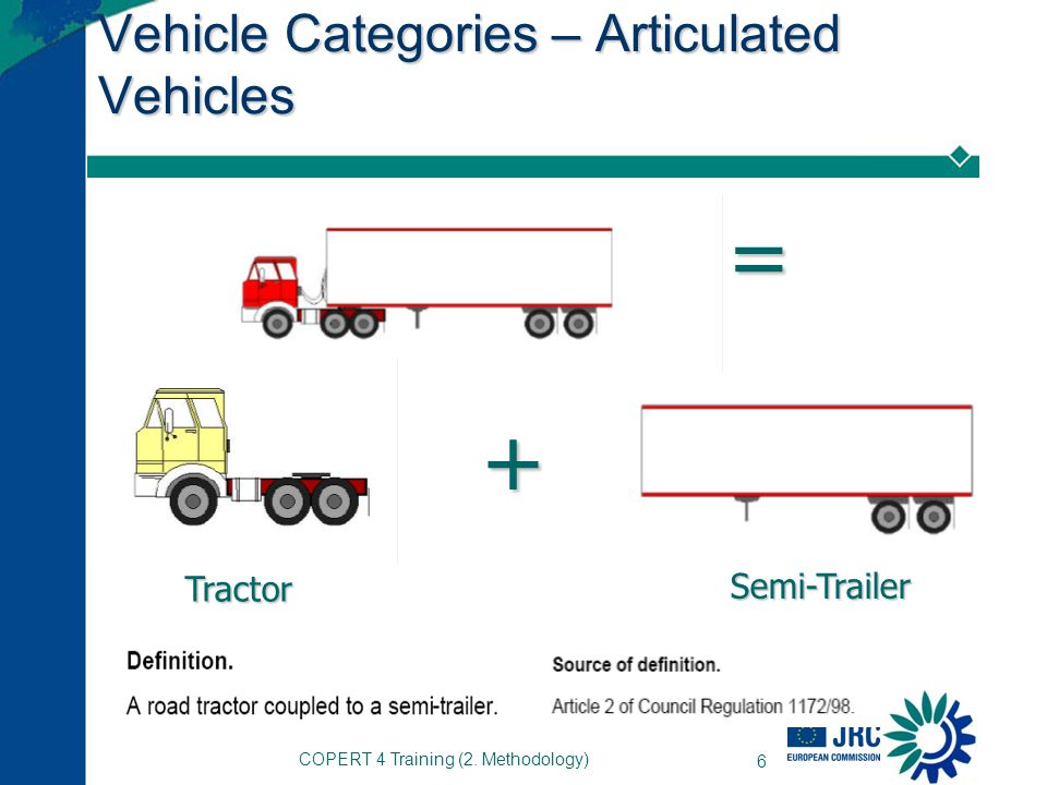COPERT 4 Training (2. Methodology) 6 Vehicle Categories – Articulated Vehicles = + Tractor Semi-Trailer