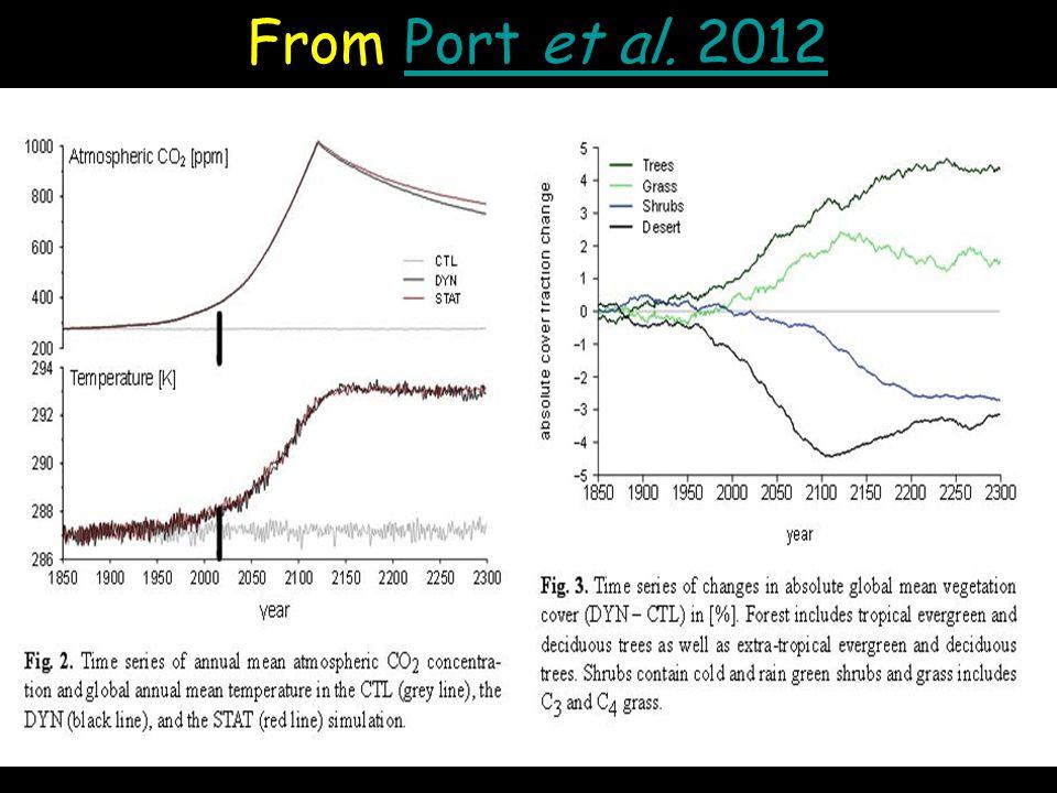 From Port et al. 2012Port et al. 2012