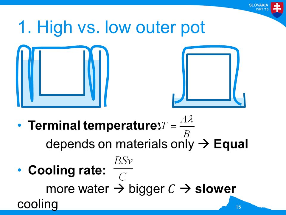 13 1. High vs. low outer pot 15