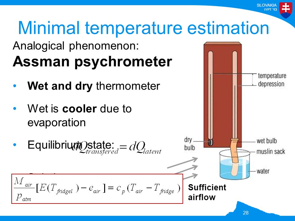 13 Minimal temperature estimation Analogical phenomenon: Assman psychrometer Wet and dry thermometer Wet is cooler due to evaporation Equilibrium state: Solution: 28 Sufficient airflow